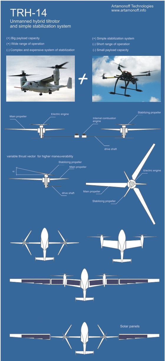 Tilt Rotor Hybride trh-14 by Artamonoff Technologies
