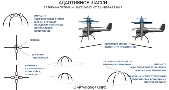 Адаптивное шасси летательного аппарата вертикального взлета и посадки Артамонов Artamonov