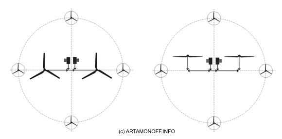 Гибридная схема стабилизации конвертоплана Артамонов